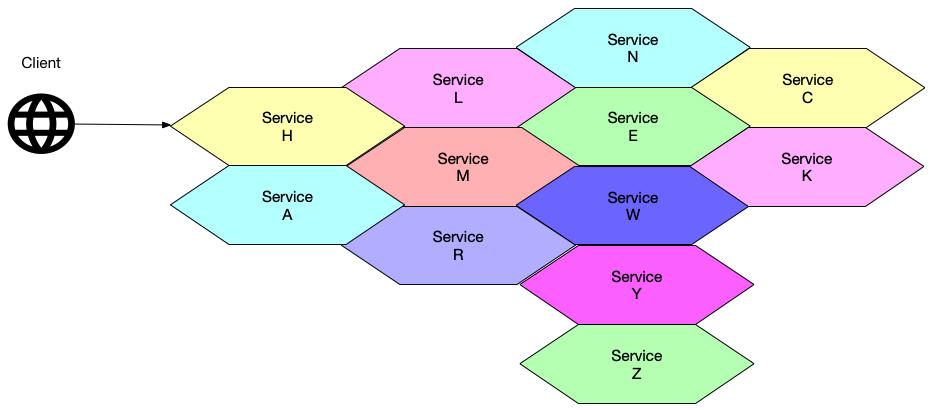图解 K8s 核心概念和术语