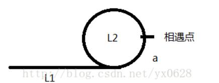 JAVA 判断两个单链表是否相交并求交点