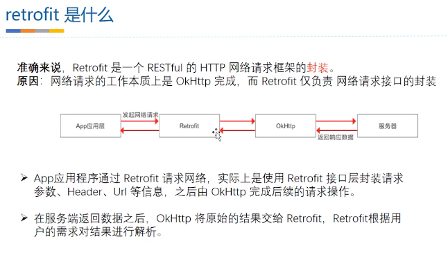 Retrofit封装Okhttp逻辑原理