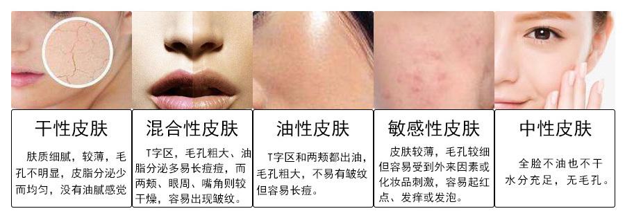 正确的护肤顺序是什么?